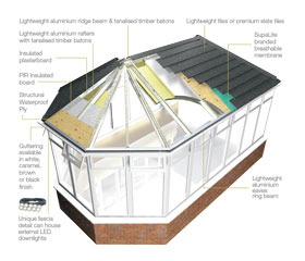 3d tiled conservatory roof illustration