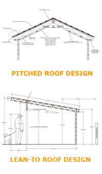 garden room roof designs